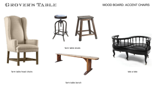 Grover's Table Design Elements (11)