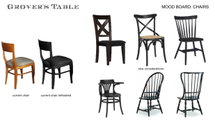 Grover's Table Design Elements (13)